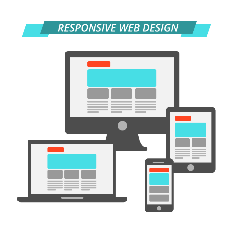 The Importance of Mobile Web Design